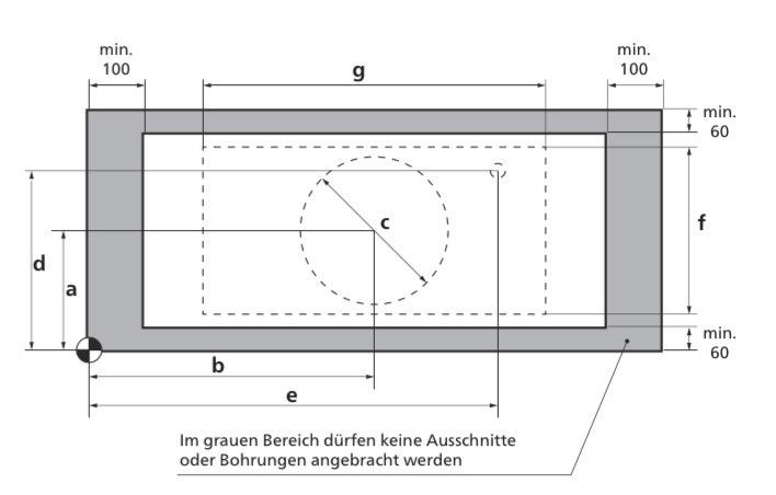 Ausschnitt für Aufsatz-Einbaubecken nur für Lanzet Badmöbel